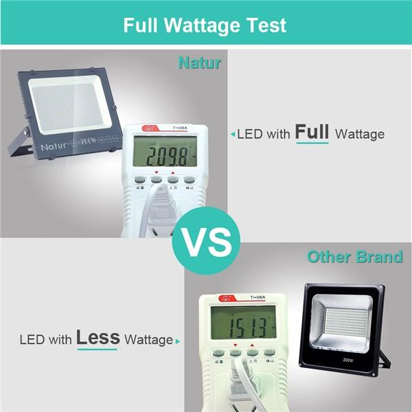 NATUR 200W LED Floodlight, 20000LM Outdoor Security Spotlights, Ultra Slim and Lightweight Design, 1000W Halogen Equivalent, IP66 Waterproof, 3000K Warm White [Energy Class A++]