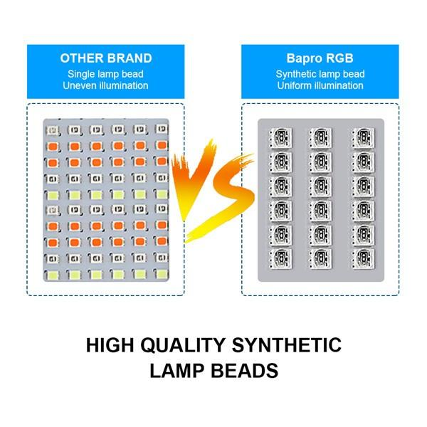 20W LED RGB Floodlight Outdoor,16 Colours 4 Modes, IP67 Waterproof, Dimmable Decorative, Suitable for Installation in Gardens, Stages, Buildings, Yards, Weddings, Parties, [Energy Class A+]